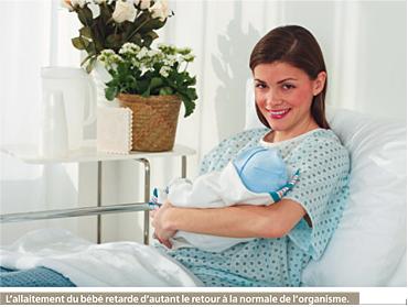 Le corps humain les suites de couches - Hormones de grossesse apres fausse couche ...